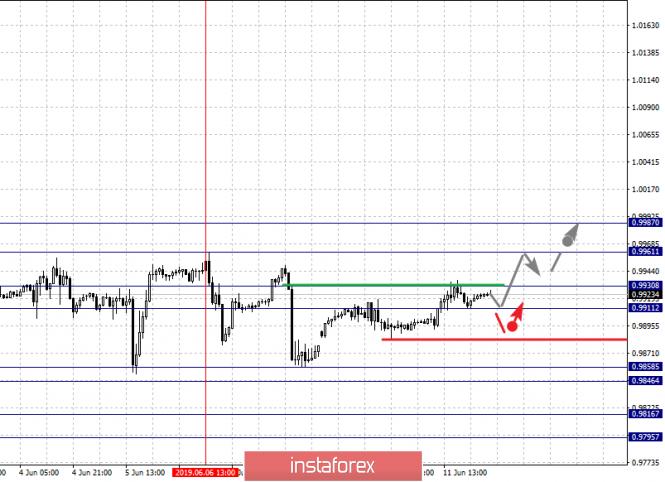 analytics5d0054dab725d.png