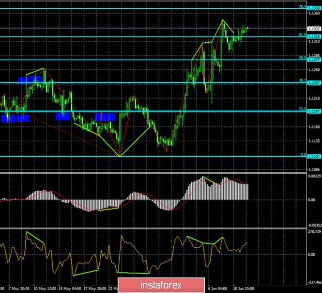analytics5d009e616d3c7.png