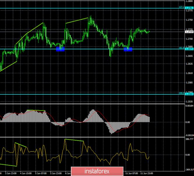analytics5d009e9c96f51.png