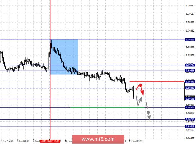 analytics5d01b0970ef40.png