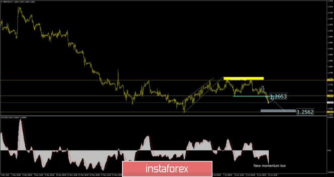 analytics5d03af12690ec.jpg
