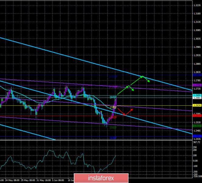 analytics5d0b179fc12f4.png