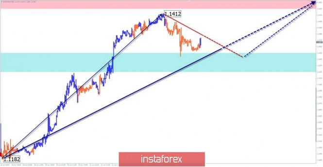 analytics5d132e9d0f940.jpg