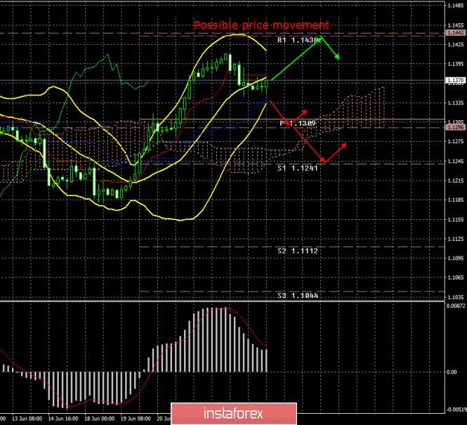 analytics5d1408df646ff.png