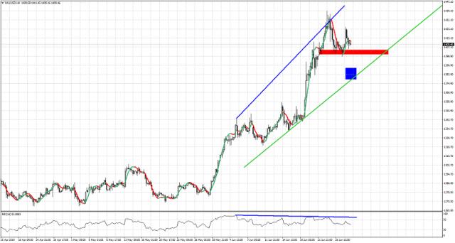 Sne Stock Price >> Sne Sony Corporation Stock Price