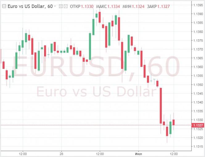 analytics5d1a10e437122 - Производственный сектор усилил головную боль ЕЦБ и ударил по евро