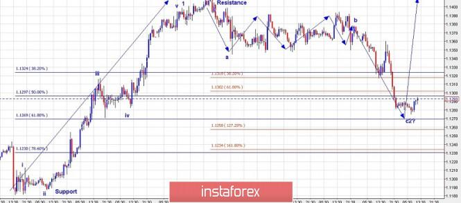 analytics5d1af998b01f7.jpg