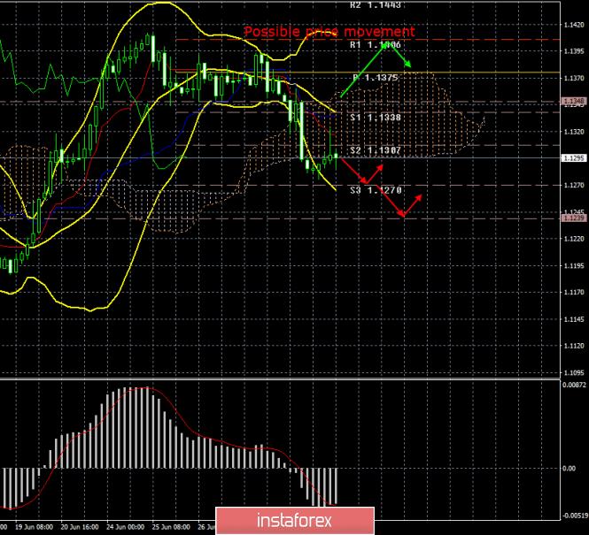 analytics5d1beaa2d3b7f.png