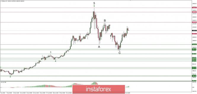 analytics5d1d94fab6a13.jpg