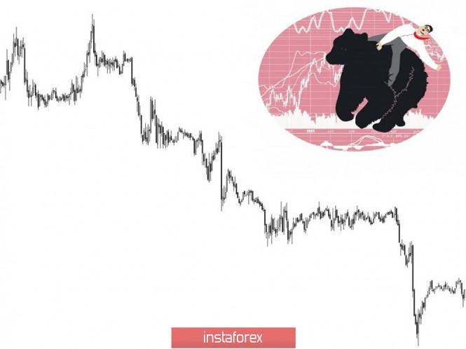 Торговые рекомендации по валютной паре GBPUSD – расстановка торговых ордеров (8 июля)