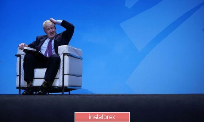 GBP/USD. Джонсон – без пяти минут премьер, фунт – снова в депрессии