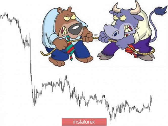 Торговые рекомендации по валютной паре EURUSD – расстановка торговых ордеров (10 июля)
