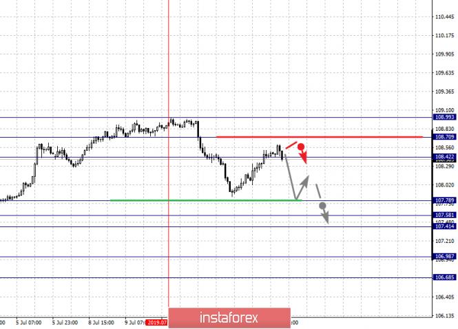analytics5d27f0a6e3670.png