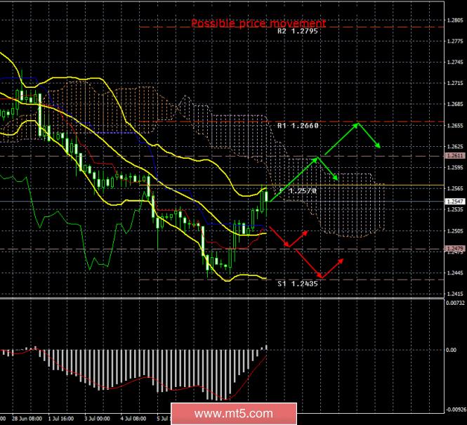 analytics5d27c17f0abce.png
