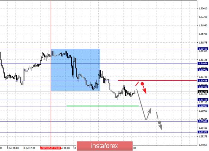 analytics5d2be4fd653b8.png