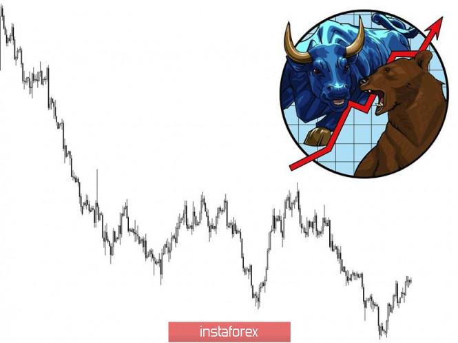Торговые рекомендации по валютной паре GBPUSD – расстановка торговых ордеров (15 июля)