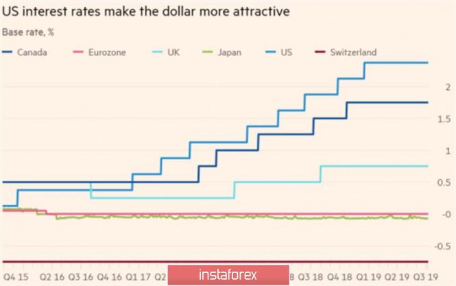 Погубит ли фунт политика?