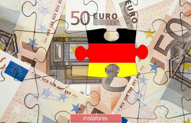 EUR/USD: вялотекущий флет в ожидании отчётов ZEW и розничных продаж в США