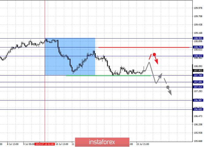 analytics5d2d3af1de320.png