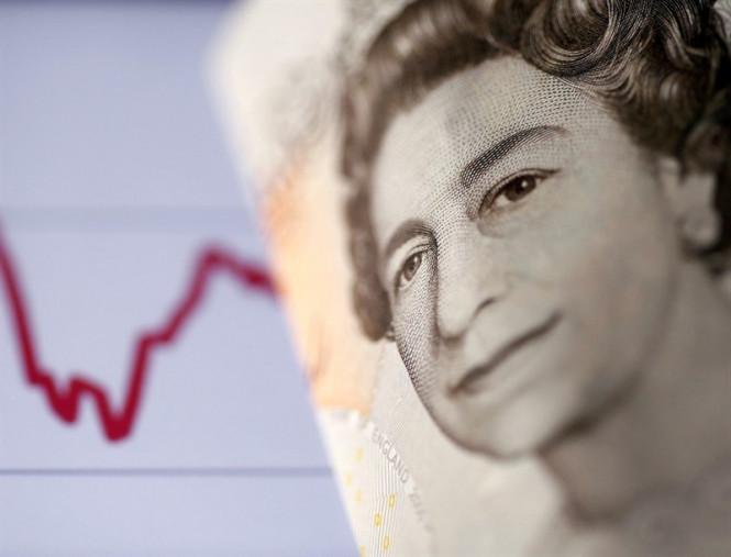 GBP/USD: шансы на «мягкий» Brexit стремительно снижаются, фунт упал к двухлетним минимумам