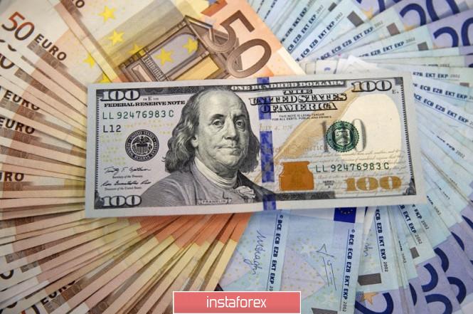 EUR/USD: потенциал снижения к 1,1170 и «пороховая бочка» для долларовых быков