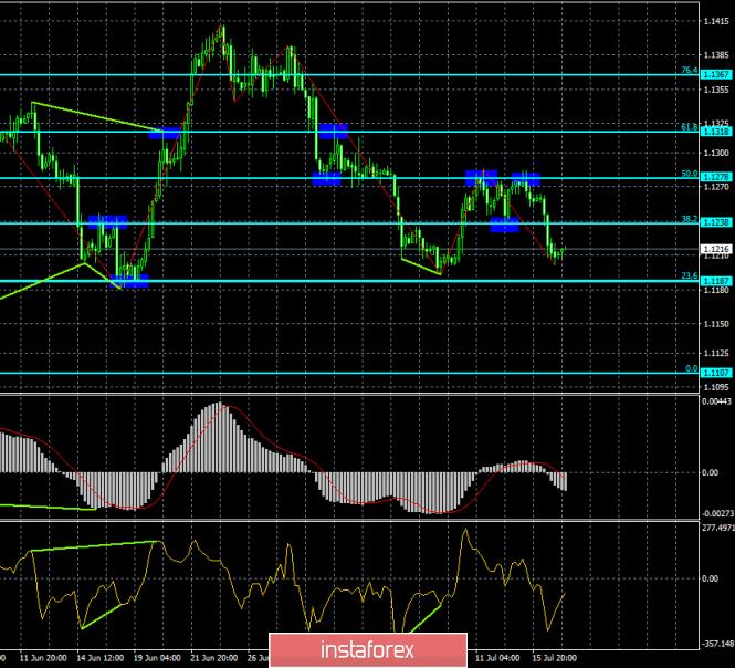 analytics5d2ebeb839b02.png