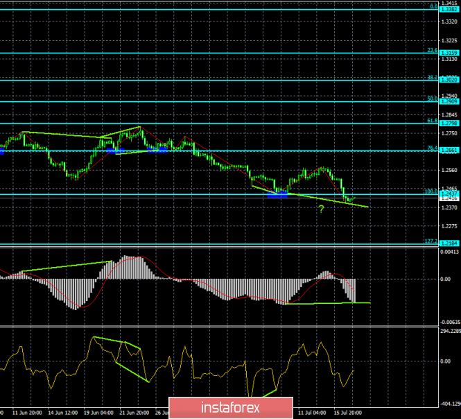 analytics5d2ebecccda34.png