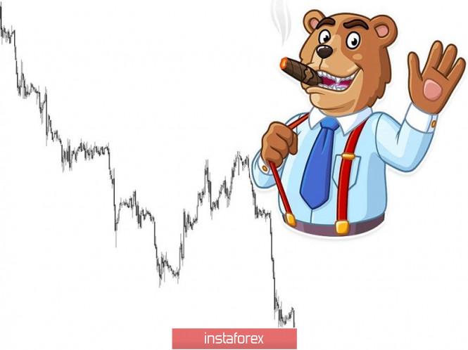 Торговые рекомендации по валютной паре GBPUSD – расстановка торговых ордеров (17 июля)