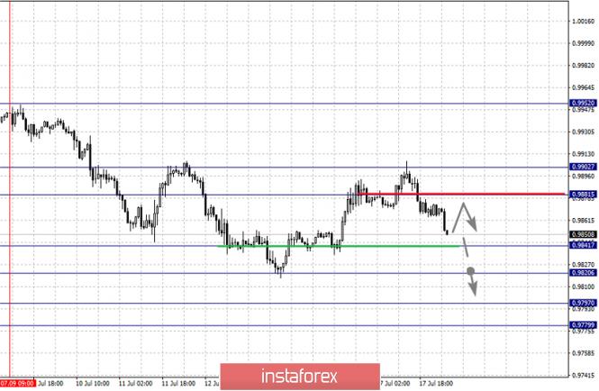 analytics5d2fd0fc439e7.png
