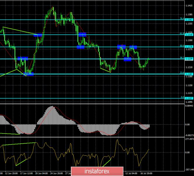 analytics5d300eb70ea79.png