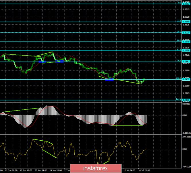analytics5d300ecf4df90.png