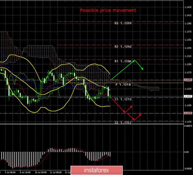 analytics5d309d75aa0b6.png