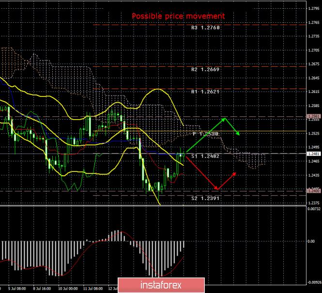 analytics5d309ee15bb7d.png