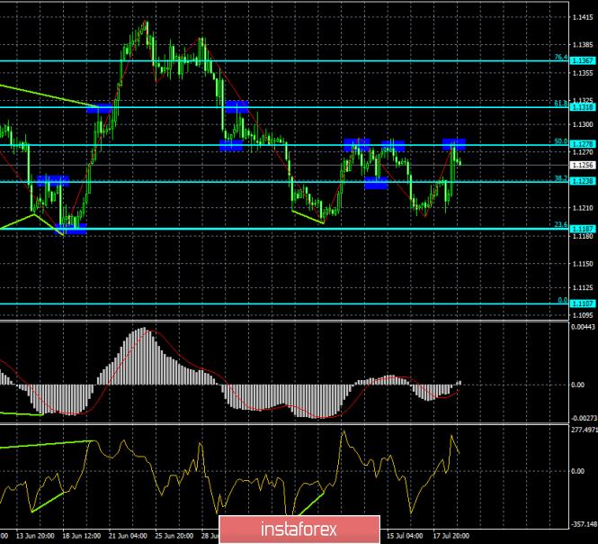 analytics5d3160cc569af.png