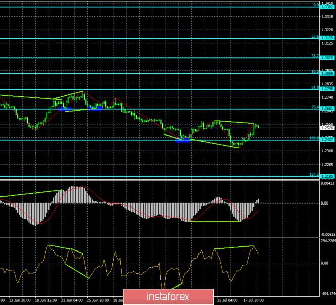 analytics5d3160e473c84.png