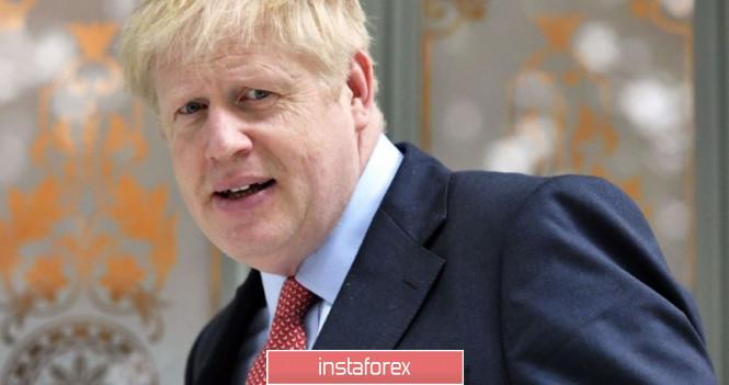 GBPUSD: Три сценария, по которым может дальше развиваться ситуация с Brexit после победы Бориса Джонсона на выборах