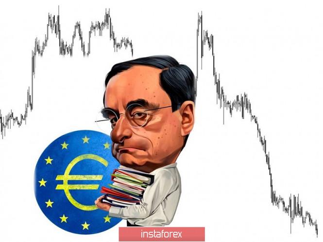 Торговые рекомендации по валютной паре EURUSD – расстановка торговых ордеров (25 июля)