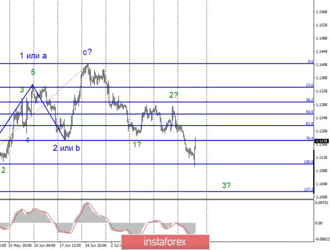 analytics5d39c337f2b1a.png