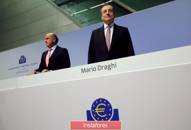 Минута славы: не поддавайтесь иллюзиям роста eur/usd