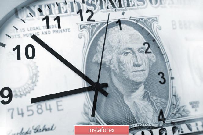 EUR/USD: впереди – четыре дня волатильности
