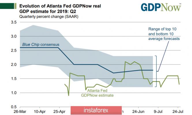Доллар укрепляется перед заседанием FOMC, CAD и JPY под давлением