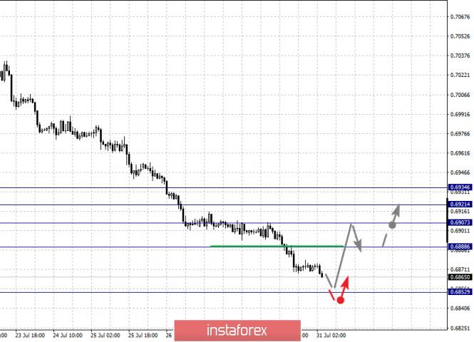 analytics5d40f8f5909bc.png