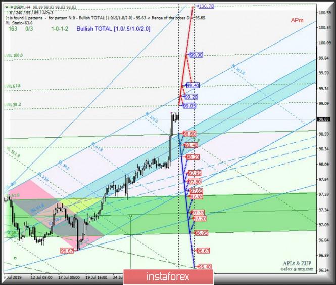 analytics5d4305b4c74c3.jpg