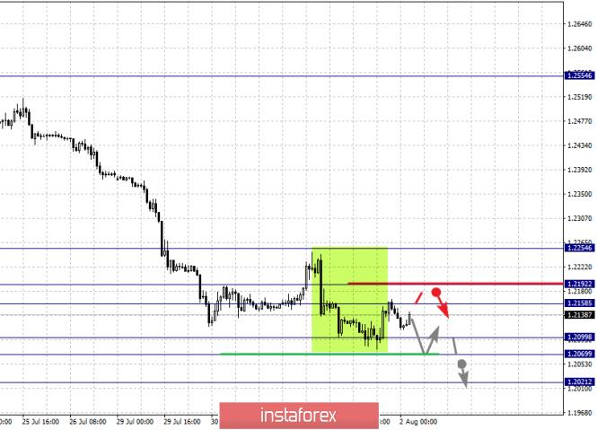 analytics5d43a1dfa3d7b.png