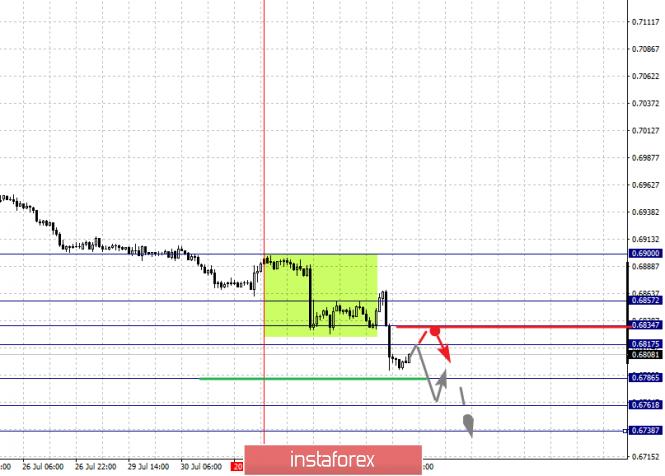 analytics5d43a2db0a521.png