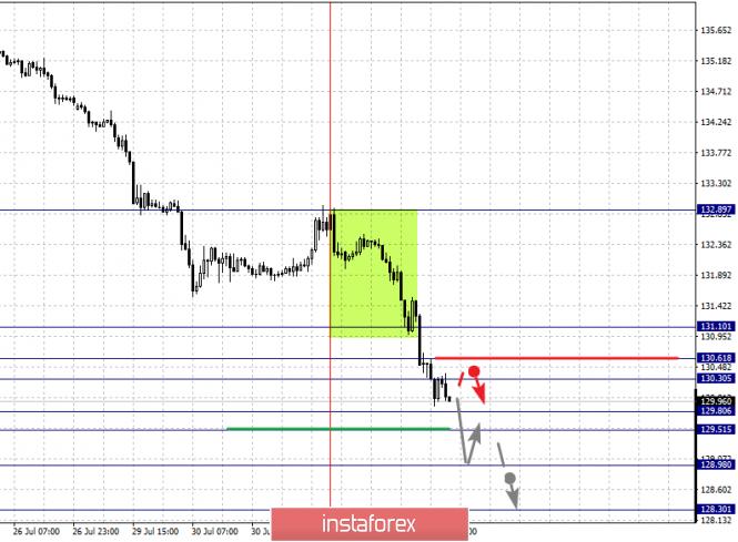 analytics5d43a33bb68b1.png