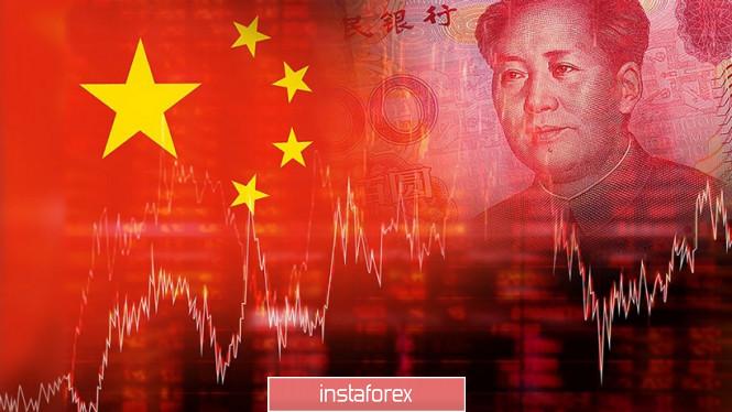 EUR/USD. Китай перешёл Рубикон: доллар падает на фоне эскалации торговой войны