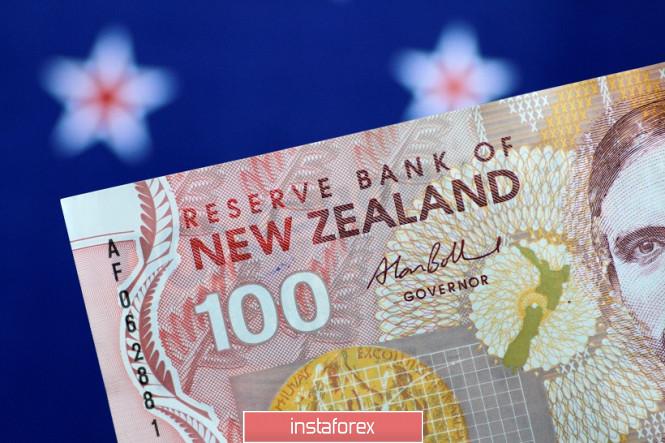РБНЗ шокировал рынки: новозеландец и австралиец падают к многолетним минимумам