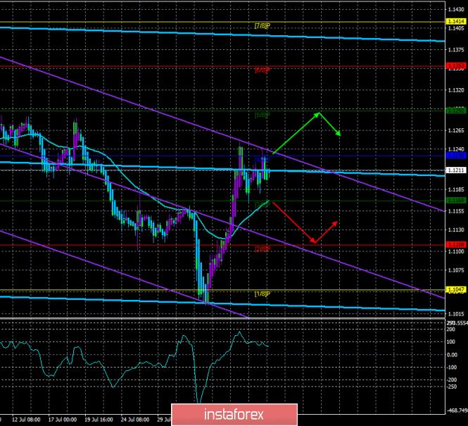 analytics5d4ba432af4d8.png