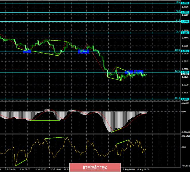 analytics5d4bb856b9f5c.png